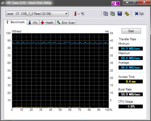 Lexar USB3 32GB 400x