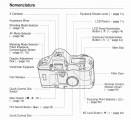 Illustration of the controls on canon eos 1n.